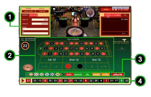 Roulette Clubvegas999