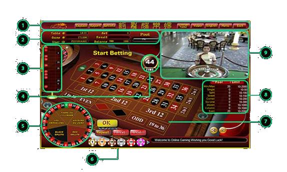 Reddragon88 Roulette