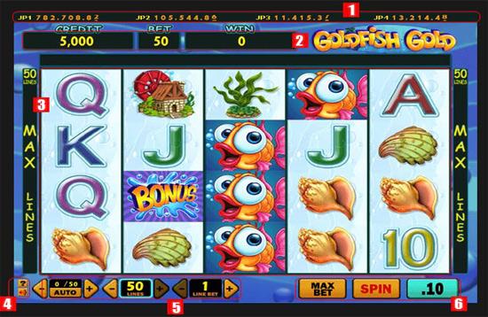 วิธีเล่นเกมสล็อตปลาทอง gclub slot