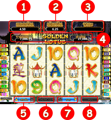 Golden lotus goldclubslot