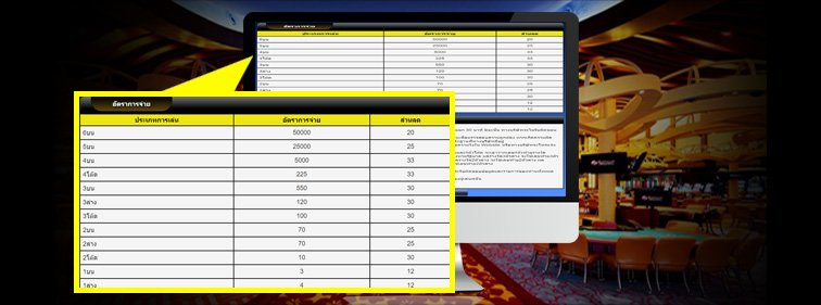 อัตราการจ่าย แทงหวยออนไลน์ Clicklotto88