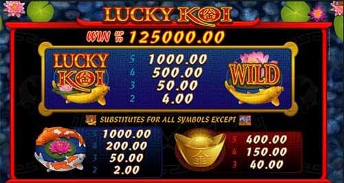 goldenslot wild lucky koi