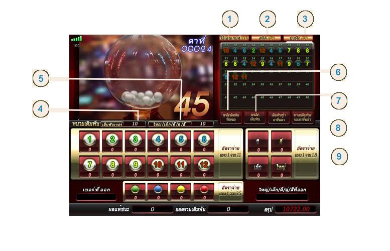 หน้ารายละเอียดการเล่น 12Ball Slot