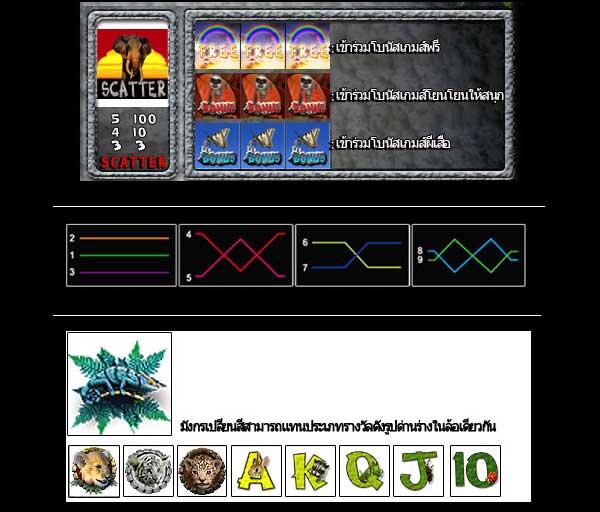 jungle slot rules