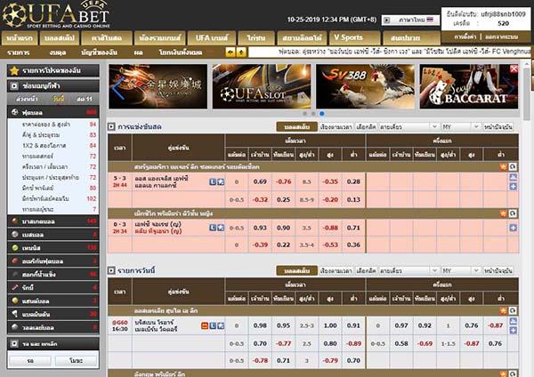วิธีแทงบอล Ufabet Online ผ่านเว็บ